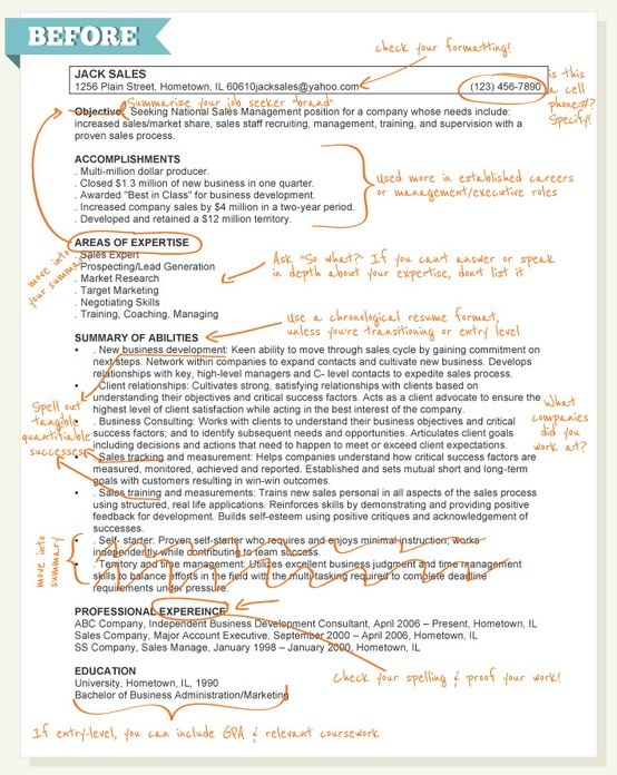 17 Best Images About Bewerbung - Resume - 2.0 On Pinterest