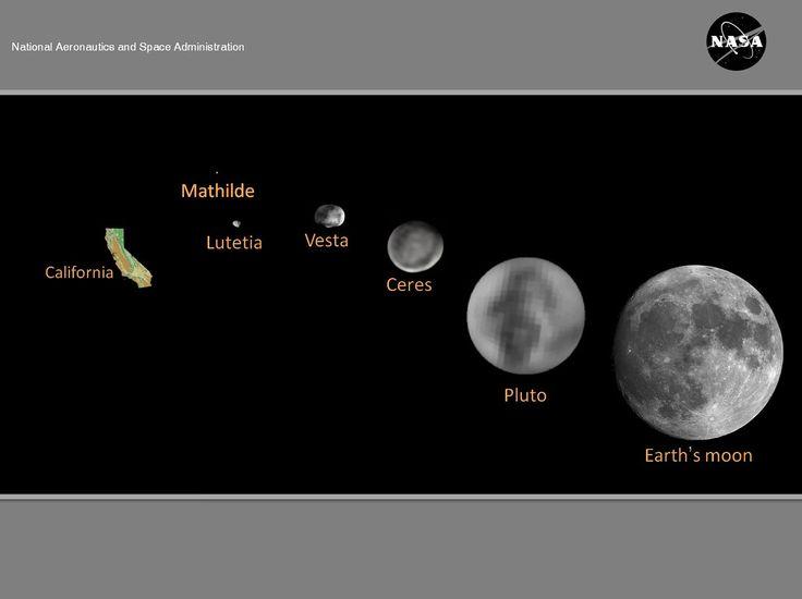 solar system eleanor lutz - photo #16