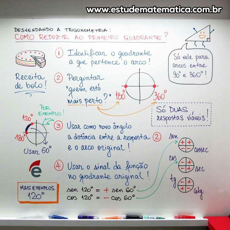 Mapa mental de trigonometria 2
