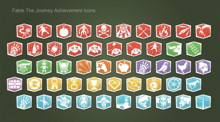 Fable The Journey Achievement Icons