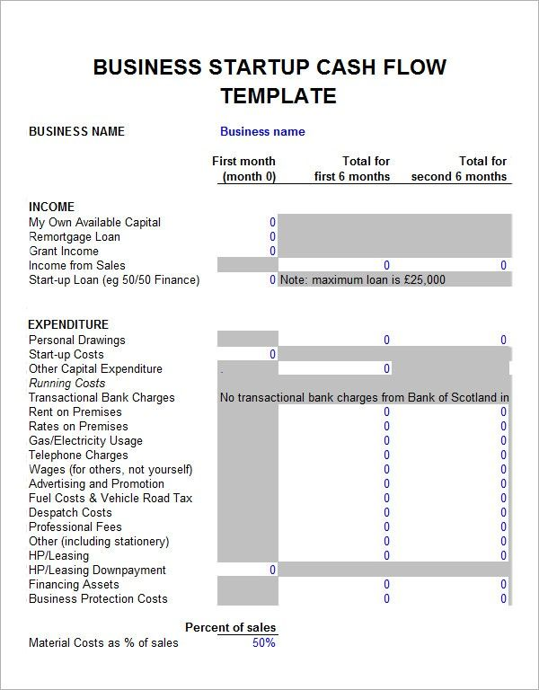Financial Templates For Startups Seven Thoughts You Have As Financial Templates For Sta Financial Business Plan Financial Plan Template Business Plan Template