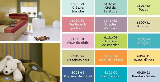 Couleurs de peinture chambres pour enfants sico cobalt - Harmonisation des couleurs peinture ...