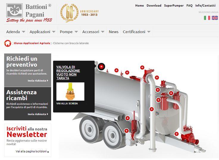 Tooltip Avanzato per illustrare le applicazioni dei prodotti Battioni Pagani
