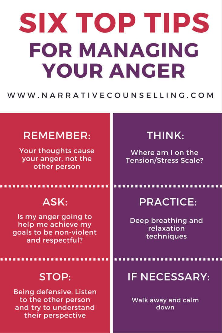Six Top Tips For Managing Your Anger. What did I miss?
