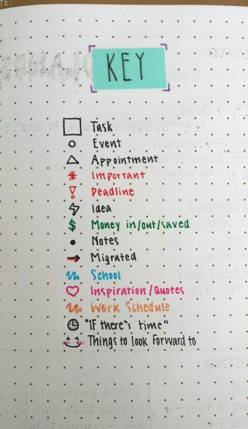 590 Best Journals Images On Pinterest Bullet Journal Journal