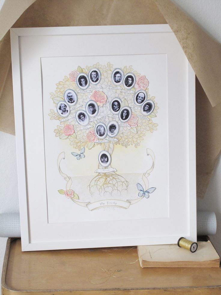 Check tutorial for this family tree: http://www.imagineanddo.fi/inspiration/?p=151