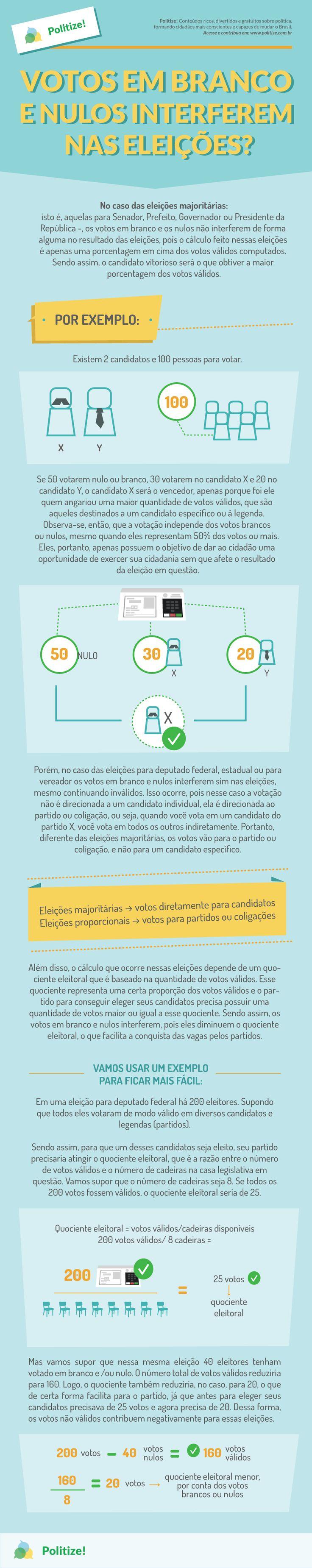 Votos em branco e votos nulos são um dos pontos mais cercados de mitos no sistema eleitoral brasileiro. Muito eleitores acreditam que essas opções têm algum peso no resultado final da votação ou que ambos possuem efeitos diferentes. Pois aqui você verá que não, votos brancos e nulos não possuem diferença de efeito entre si e têm efeito praticamente zero na definição dos vencedores. Vamos lá?