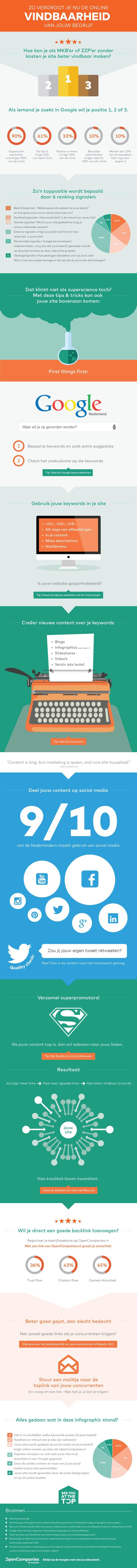 Roell maakte deze infographic nadat ze de training 'Communiceren met infographics' volgde (meer info hier: http://fw.nu/146h). Bekijk de hele infographic hier: http://fw.nu/16w6