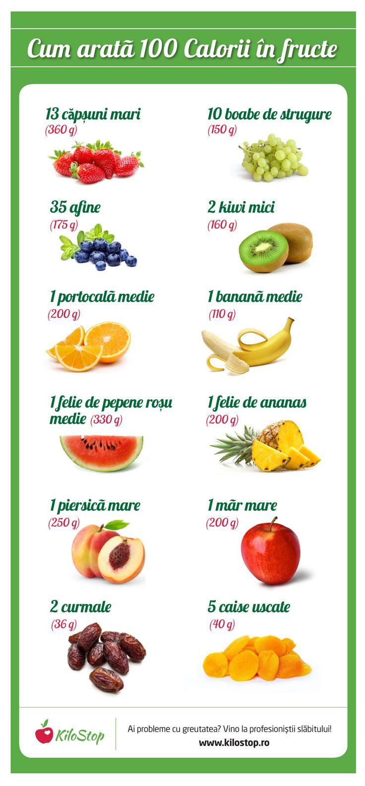 Tu știi cum să consumi corect fructele atunci când îți dorești să slăbești?