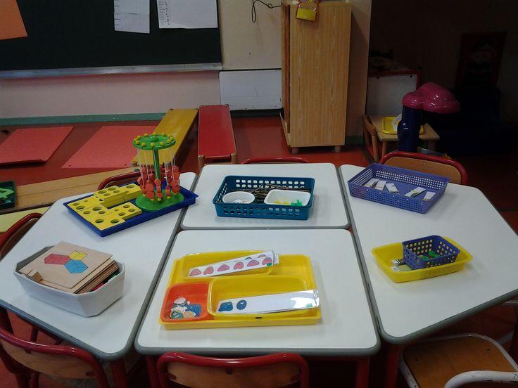 Les ateliers mathématiques mis en place dans ma classe de maternelle