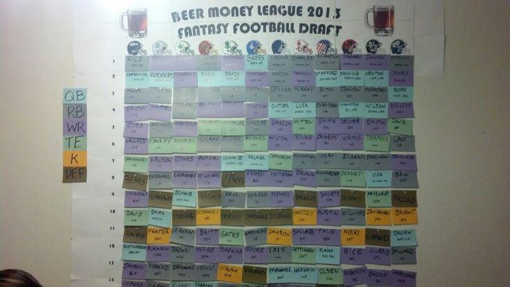 Draft, draft board, fantasy football, beer, money, league, football, paint chips