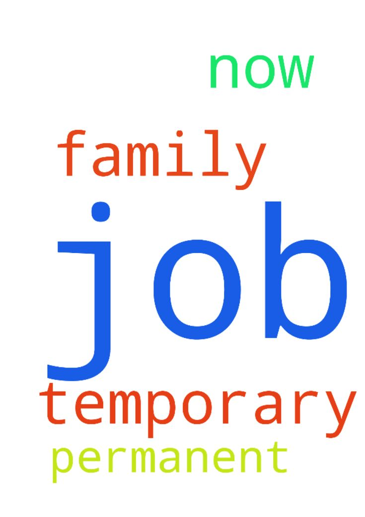 Best  Temporary Jobs Ideas On   Job Description