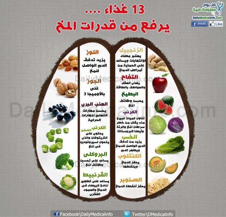 13 غذاء يرفع من من قدرات المخ Health Fitness Nutrition Health Food Health Healthy