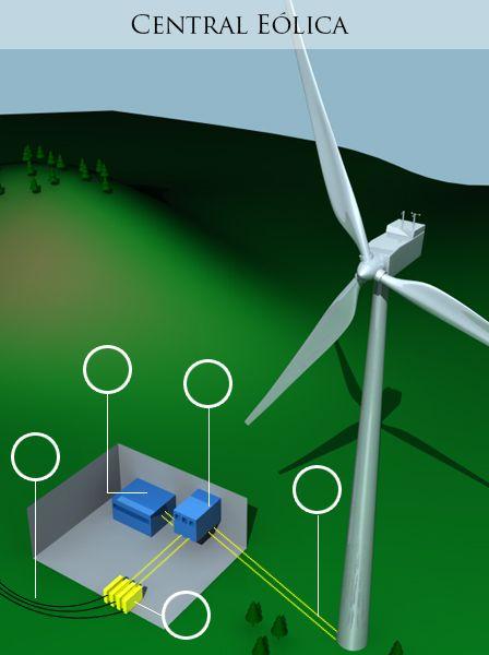 Energía renovable domina matriz energética de Honduras - Diario El Heraldo