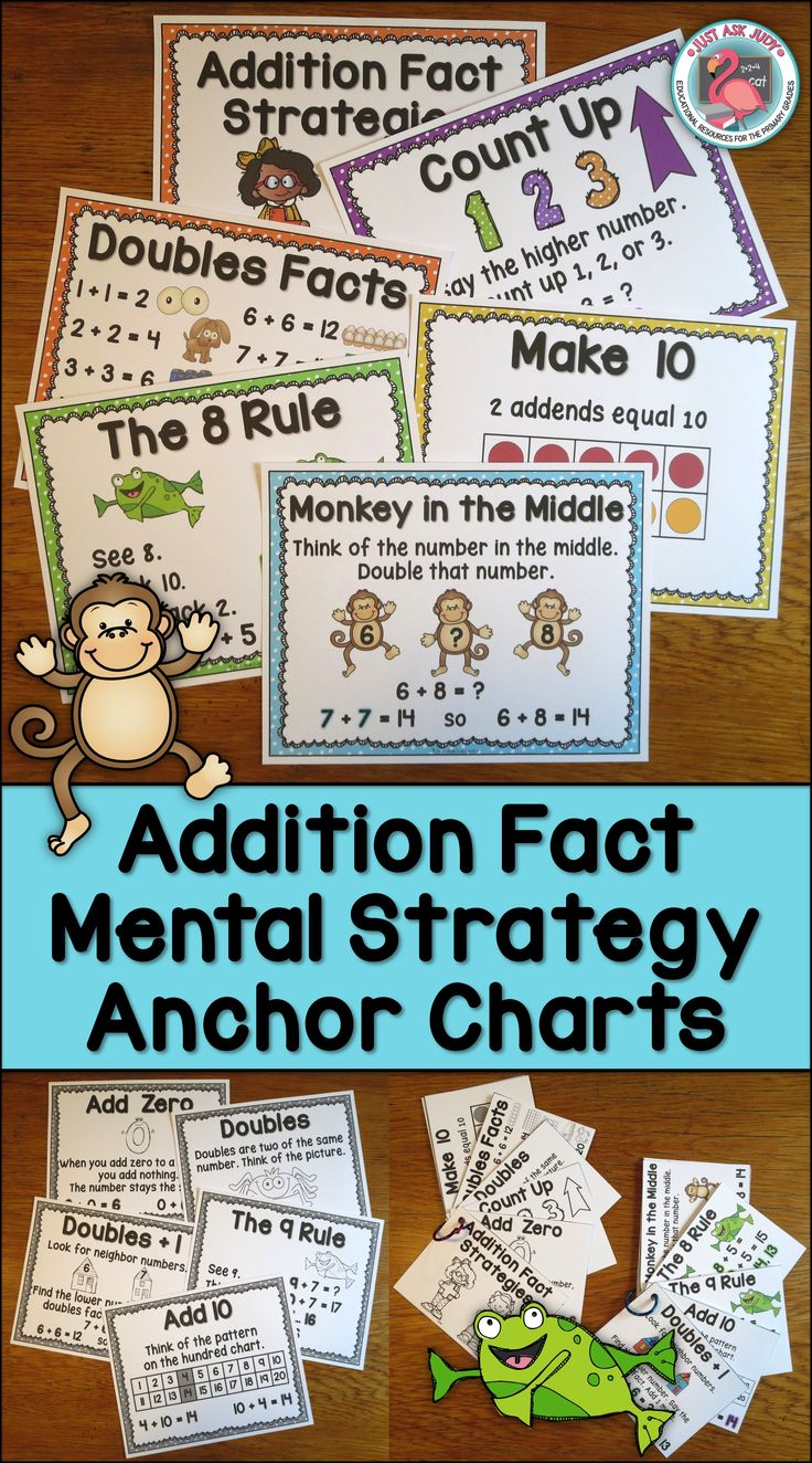 This set of 9 addition fact mental strategy anchor wall charts (plus title heading and doubles facts charts) is a wonderful way to provide visual cues for explicit strategy instruction for math facts in first and second grades. These classroom tested addition fact strategies and their cues provide the visual and verbal hooks that enable students to recall and apply them for basic addition facts to 20. It now includes color and black/ gray/ white full page charts and quarter page mini-charts…