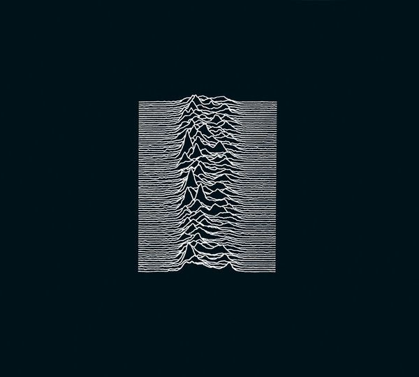 """#9: """"Unknown Pleasures"""" by Joy Division - listen with YouTube, Spotify, Rdio & Deezer on LetsLoop.com"""