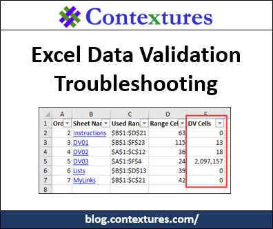 Best 25+ Data validation ideas on Pinterest Microsoft excel - break even template excel