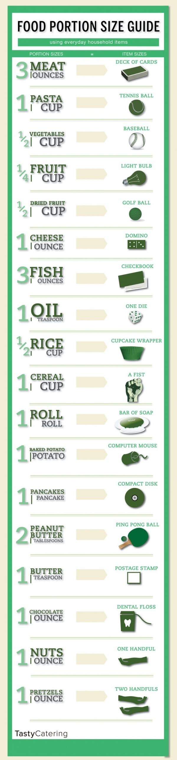 16. Food #Portion Size - 43 Nutrition #Infographics to Help You Make Food Choices for #Better #Health ... → Health #Metabolism