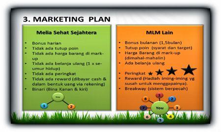 Marketing Plan Melia Sehat Sejahtera Sebagai Pelopor Bisnis MLM Marketing Plan Melia Sehat Sejahtera Sebagai Pelopor Bisnis MLM