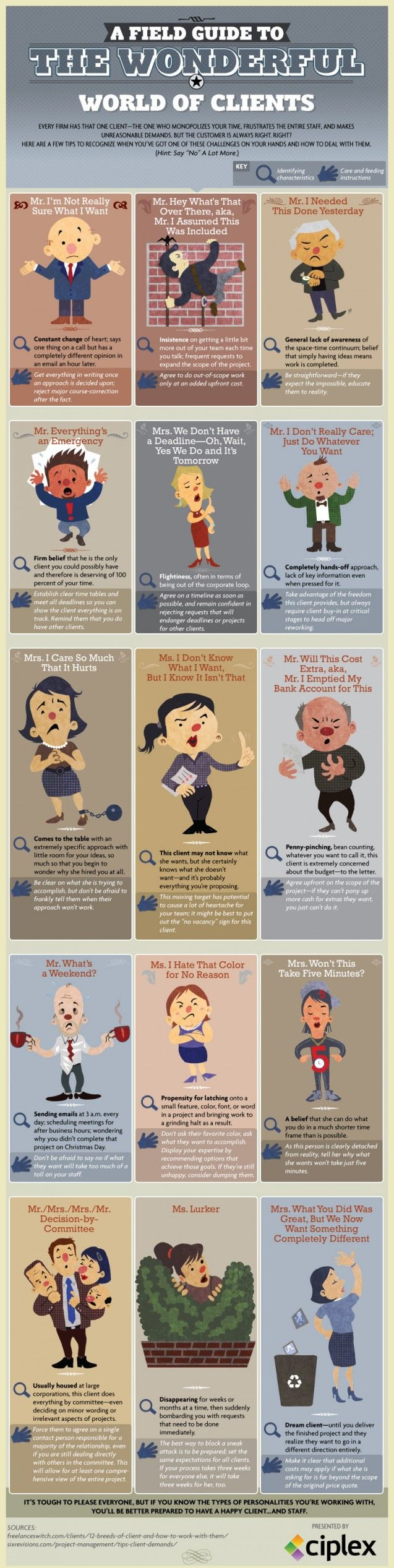 "A Guide To Working With 'Difficult' Clients. Do you have any of these "" difficult types"", that you have to work with?"