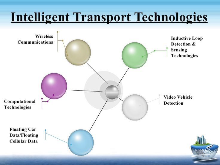 Intelligent Transport Technologies          Wireless             Inductive Loop     Communications            Detection & ...