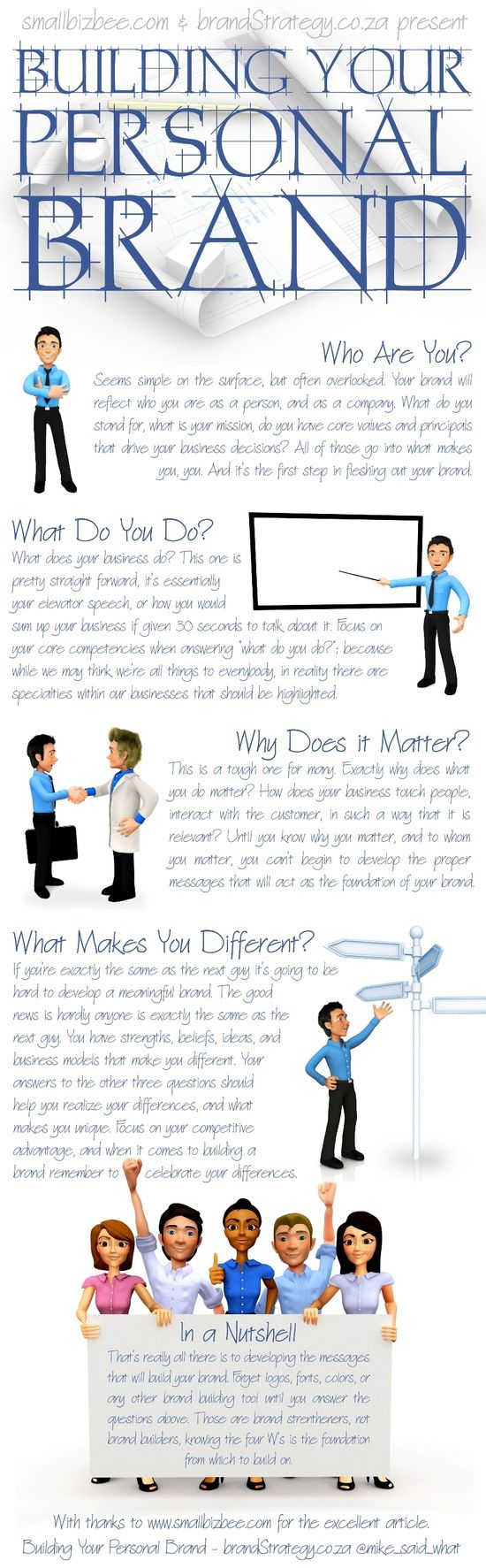 Who are you anyway? The importance of really knowing self, what you stand for & what you really want in the field of career development