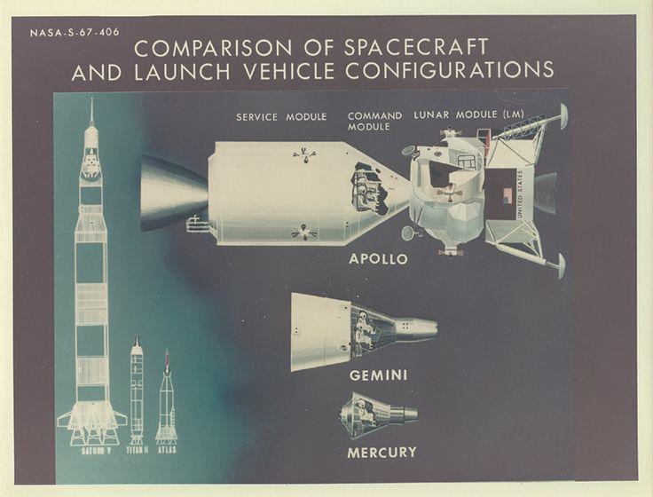 apollo spacecraft launch configuration - photo #2