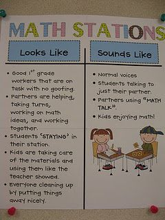 Nice Set Of Student Guidelines For Work In Math Stations