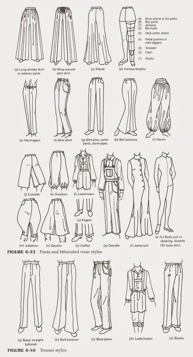 Sleeve | sleeve | Pinterest | Fashion design, Fashion vocabulary and ...