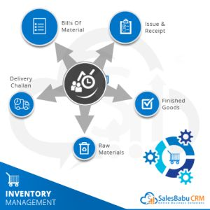 Are you looking for Inventory Management Software for your business in India. Visit SalesBabu inventory management software, a leading software solution provider company in India since 2008, Online...