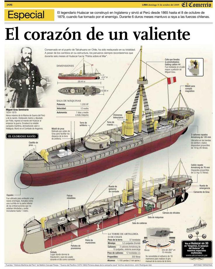 Barco Guerra Pacifico