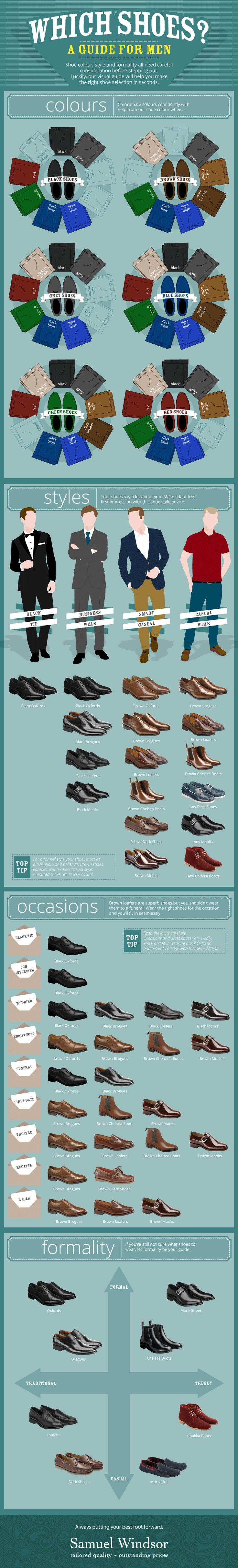 Which Shoes? A Guide For Men #Infographic #Men #Shoes