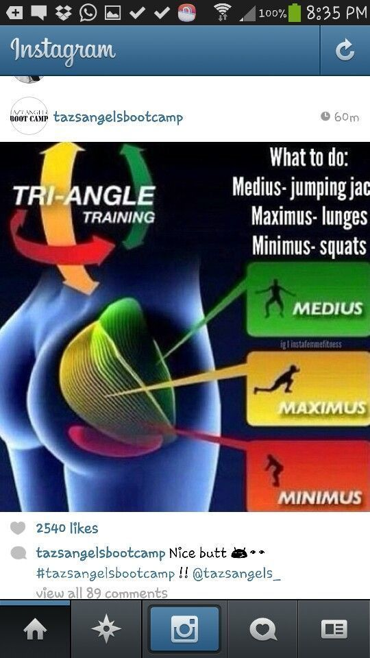 Brazilian butt lift graphic, you need to target THREE areas of your butt to lift (minimus), round out (maximus) and get rid of saddlebags (medius)