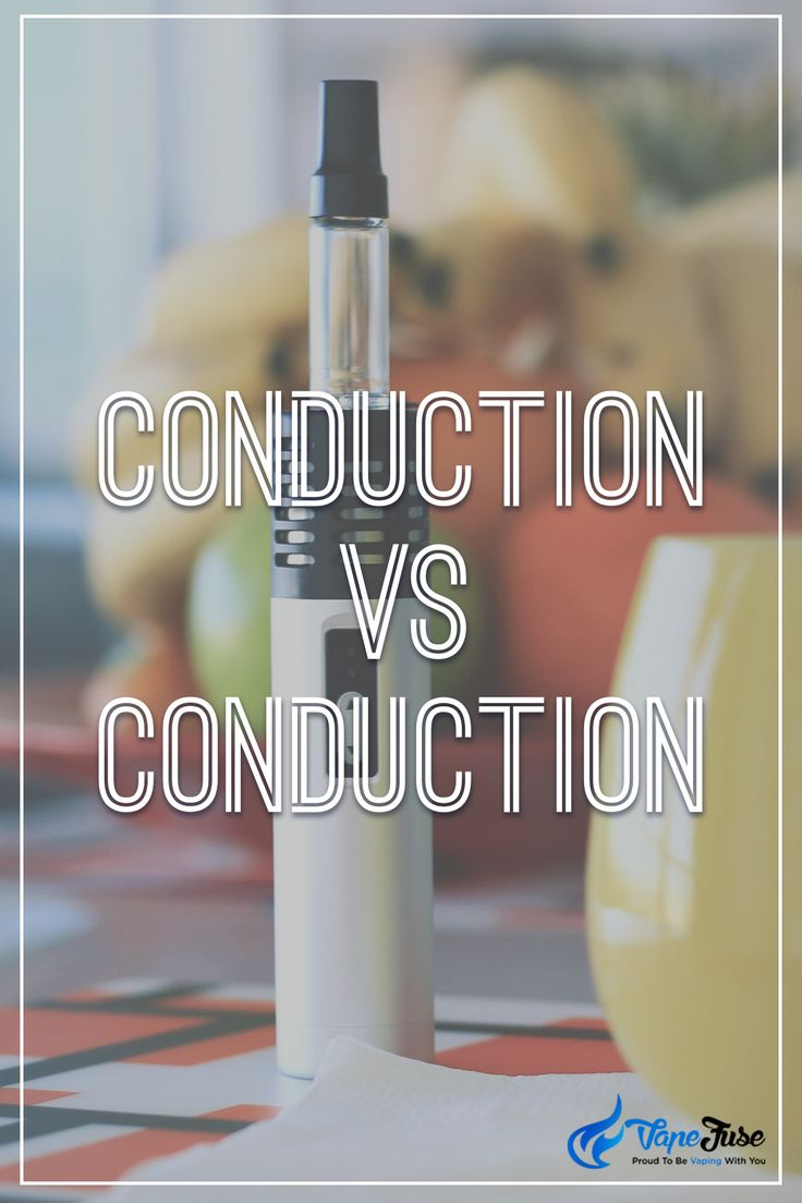 Conduction Vs Conduction☕ 🍵. What These Words Mean?