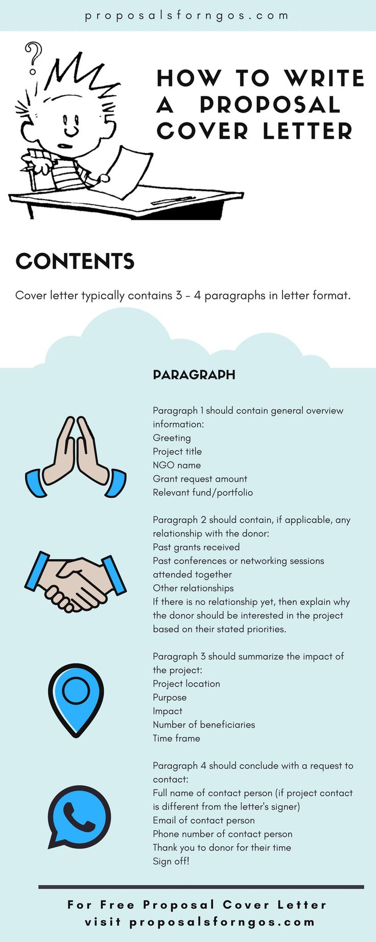 How to write a proposal cover letter? #coverletter #coverlettertemplate #samplecoverletter #proposalcoverletter #Proposal #proposalwriting #grantapplication #grant #ngo #tipsforngos