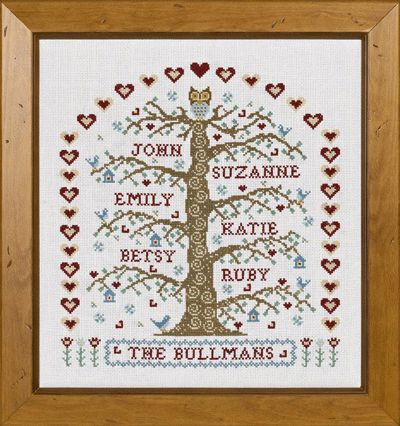 Family Tree Cross Stitch Chart