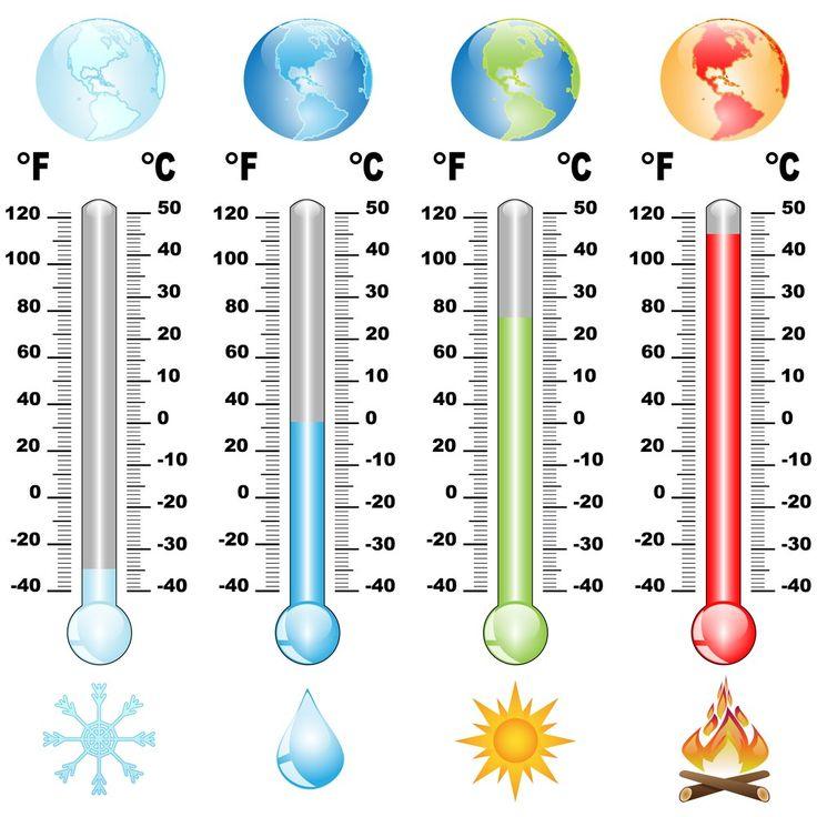 Resultado de imagen de termometros de temperatura gigantes