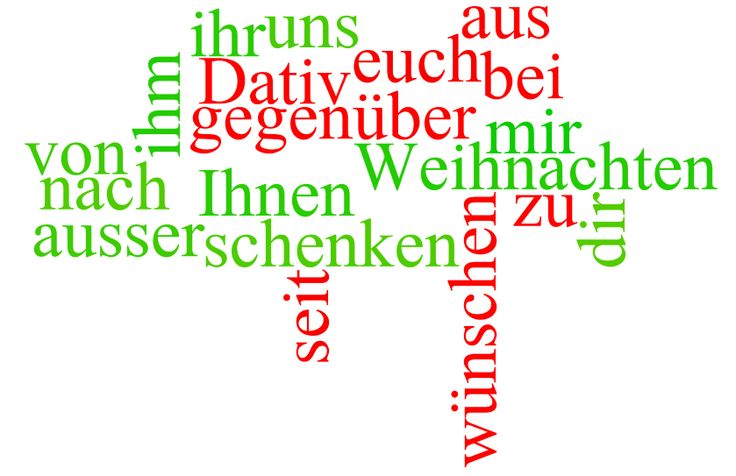 Using the German Dative Case this Christmas