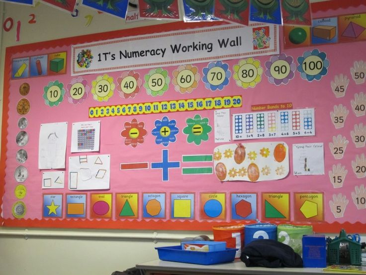JPEG image - The numeracy wall - lots of helpful advice - counting in 5's and 10's, 2D and 3D shapes and more! ...