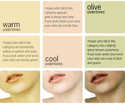 Skin Undertone  Skin Hair And Nails  Pinterest  Skin Undertones And Makeup