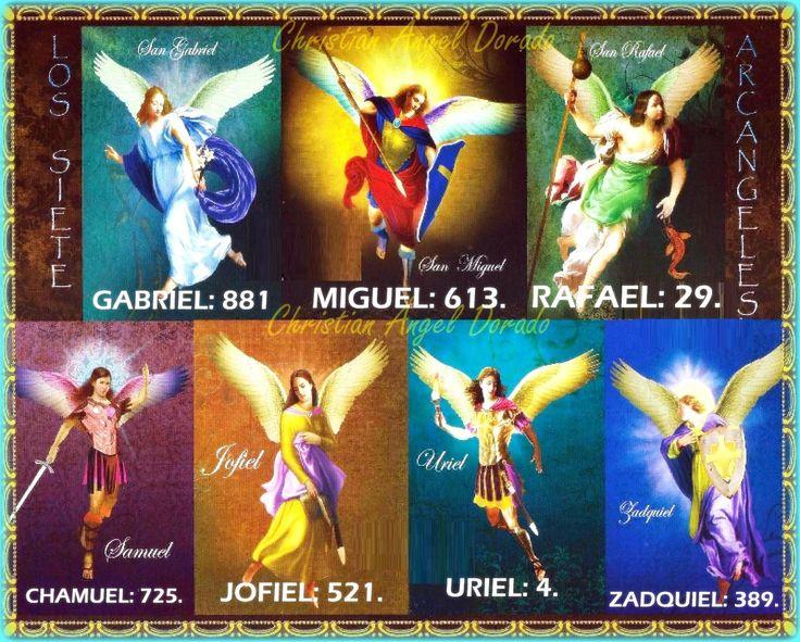ANGEL DORADO ASCENSION PLANETARIA: RESUMEN CÓDIGOS SAGRADOS ...