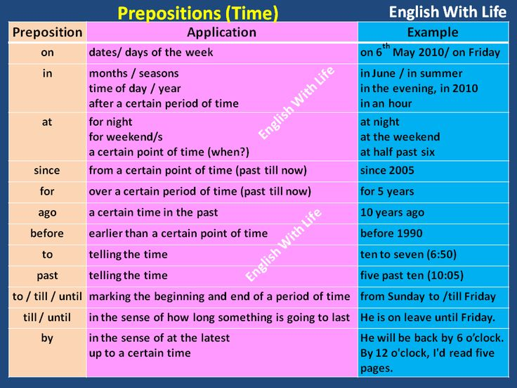 Prepositions (Time)
