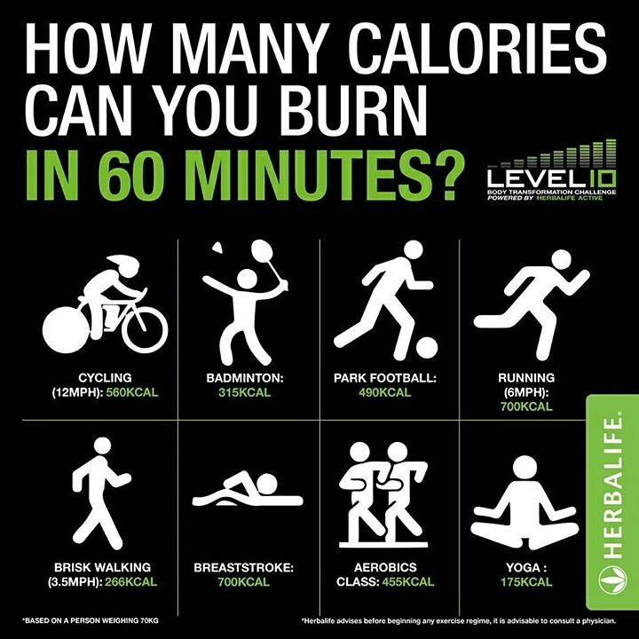 1000 images about calories on exercise high