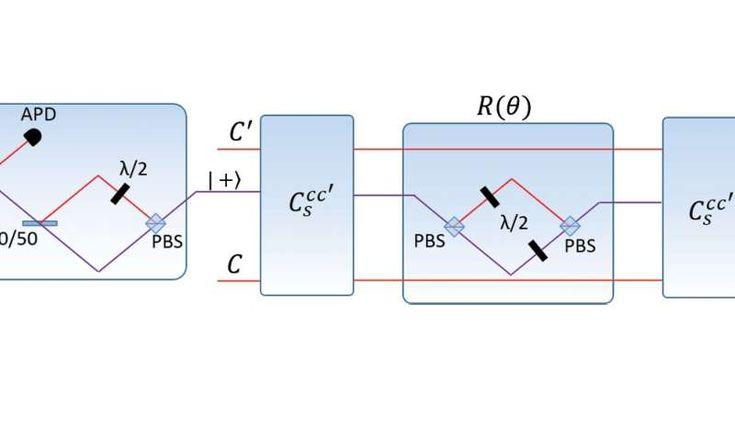 machine learning physics