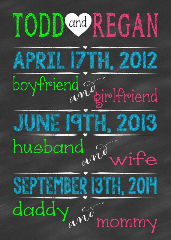 Pregnancy Announcement Were Expecting Announcement by CLaceyDesign