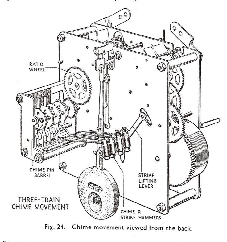 antique clock repair diagram