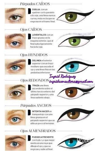 ¿Cual es tu tipo de ojos? Unos trucos para resaltarlos mejor!