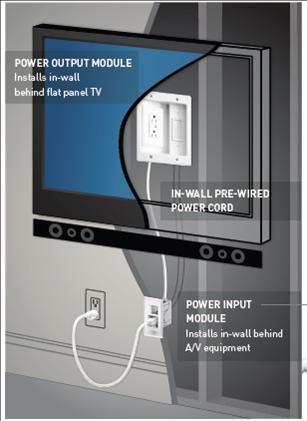 Create a clean appearance when wall-mounting your TV by hiding all cables behind the wall with an On-Q/Legrand In-Wall TV Power Kit. This kit includes everything you need to power your TV and connect media devices without running ugly cords where everyone can see them! Available at http://www.homecontrols.com/On-Q-Legrand-In-Wall-TV-Power-Kit-OQHT2202WHV1
