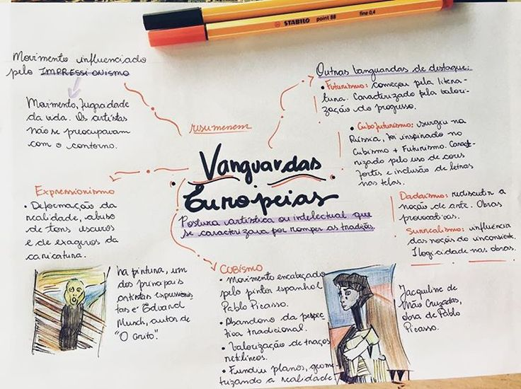 ARTE - Vanguardas Europeias