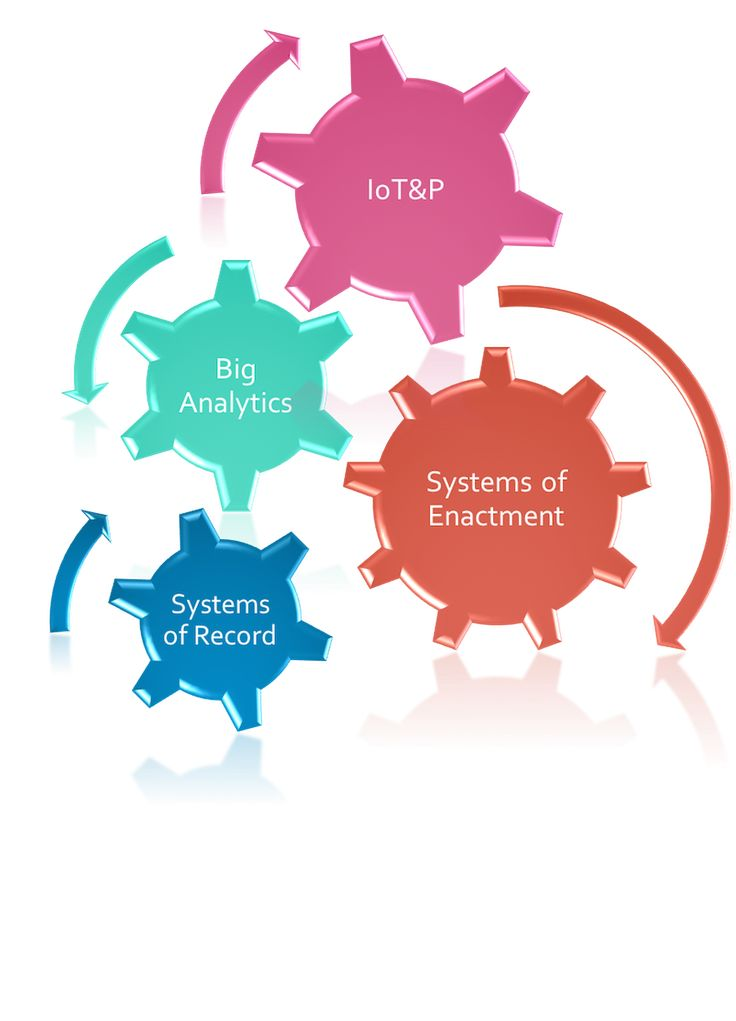 big data analytics and the internet of things pdf